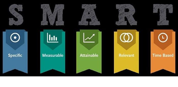 Nguyên tắc Smart