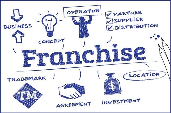 nhượng quyền kinh doanh là gì