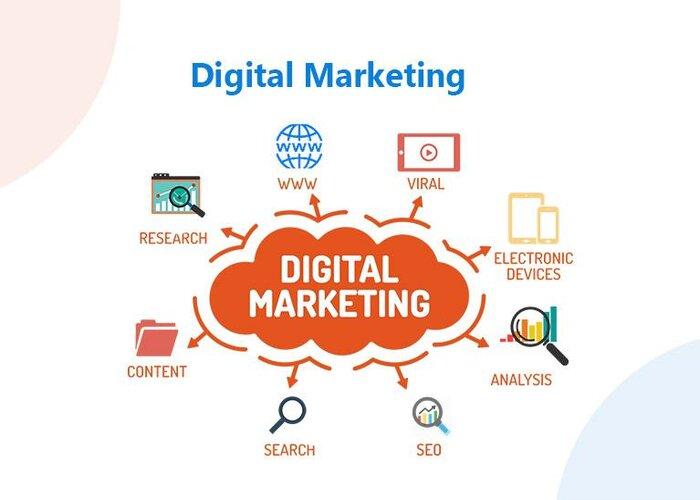 Học Digital Marketing là gì? Tổng hợp kiến thức hữu ích dành cho maketer.