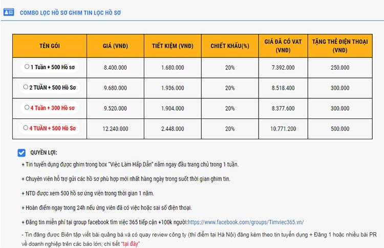 Bảng giá dịch vụ đăng tin tuyển dụng timviec365
