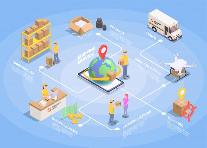 Top công ty Vận tải & logistic