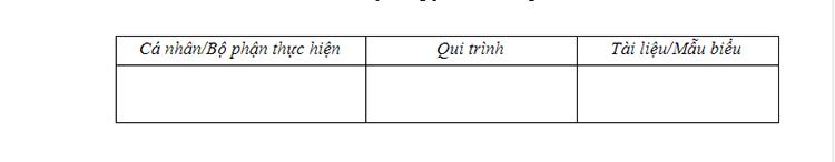quy trình soạn thảo văn bản