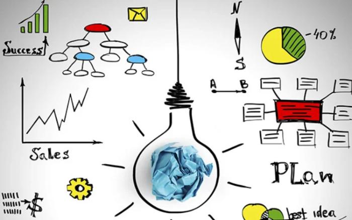 Các chiến lược marketing mà doanh nghiệp